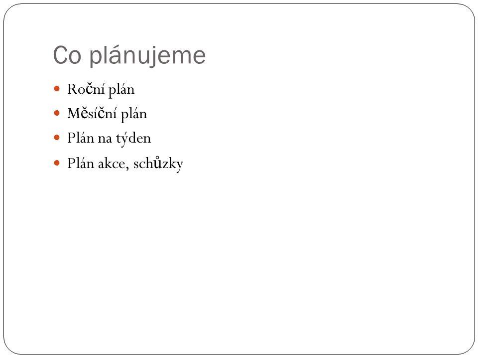 Co plánujeme Ro č ní plán M ě sí č ní plán Plán na týden Plán akce, sch ů zky