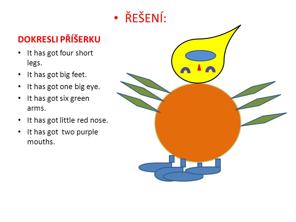 DOKRESLI PŘÍŠERKU ŘEŠENÍ: It has got four short legs. It has got big feet. It has got one big eye. It has got six green arms. It has got little red no