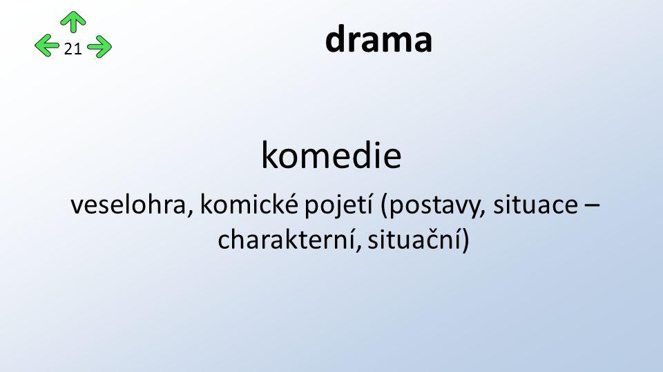 komedie veselohra, komické pojetí (postavy, situace – charakterní, situační) drama 21