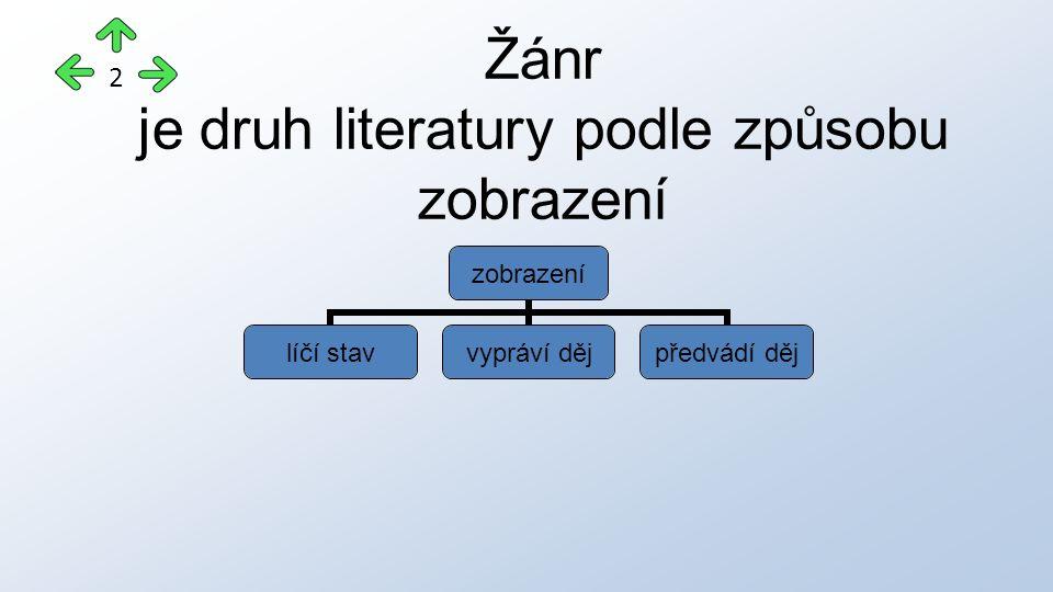 Žánr je druh literatury podle způsobu zobrazení 2 zobrazení líčí stav vypráví děj předvádí děj