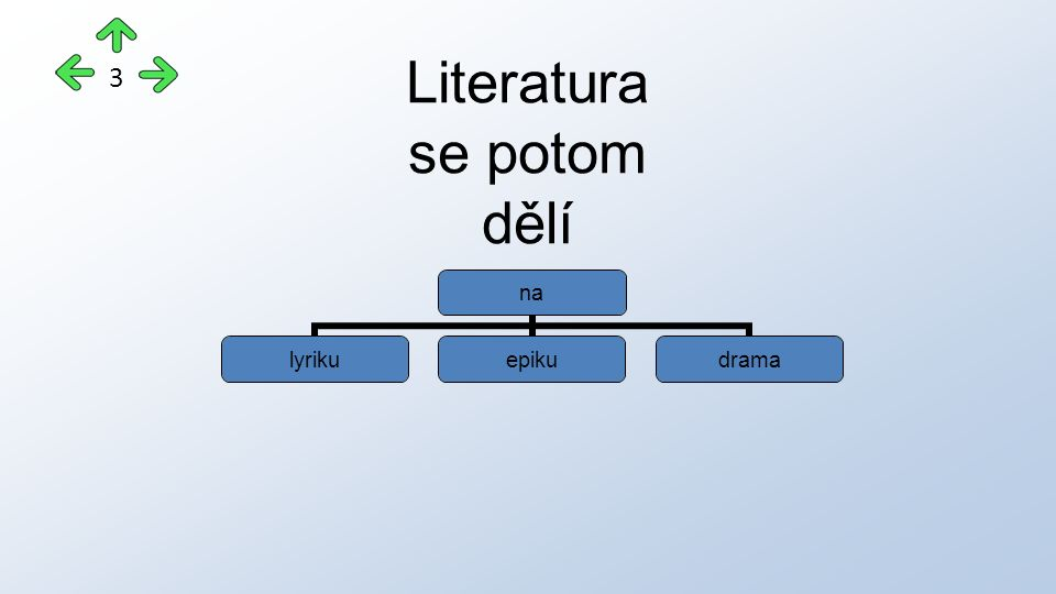 Literatura se potom dělí 3 na lyrikuepikudrama