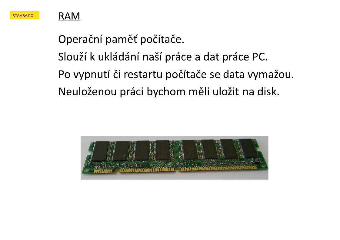 Operační paměť počítače. Slouží k ukládání naší práce a dat práce PC.