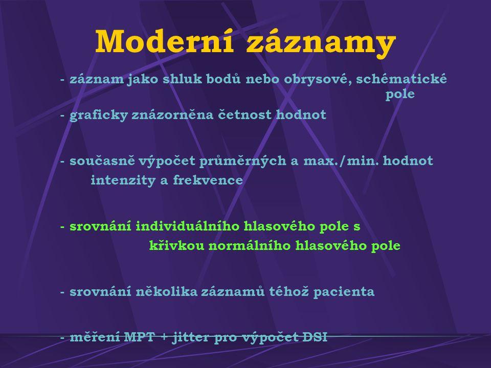 Moderní záznamy - záznam jako shluk bodů nebo obrysové, schématické pole - graficky znázorněna četnost hodnot - současně výpočet průměrných a max./min.