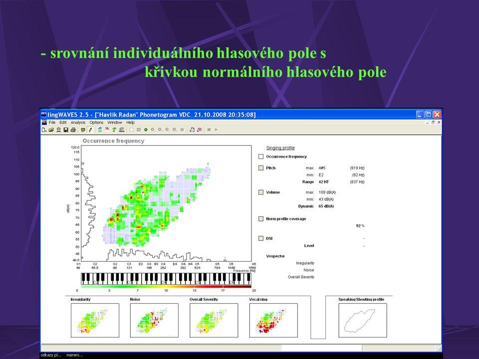 - srovnání individuálního hlasového pole s křivkou normálního hlasového pole
