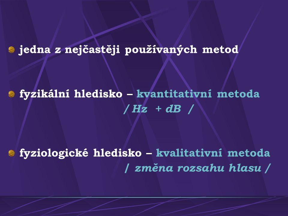 jedna z nejčastěji používaných metod fyzikální hledisko – kvantitativní metoda / Hz + dB / fyziologické hledisko – kvalitativní metoda / změna rozsahu hlasu /