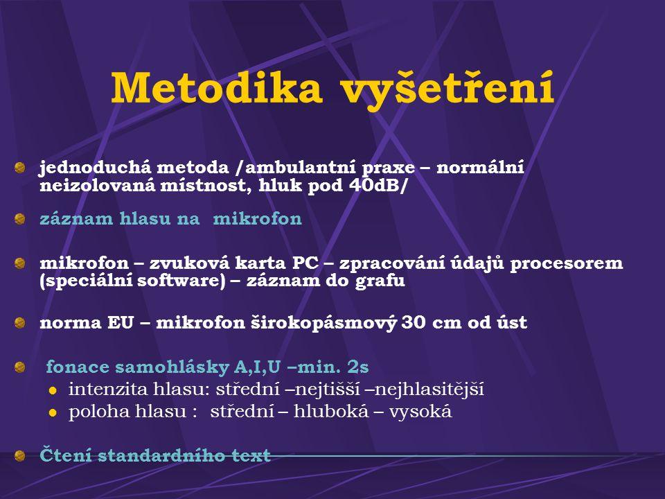 Metodika vyšetření jednoduchá metoda /ambulantní praxe – normální neizolovaná místnost, hluk pod 40dB/ záznam hlasu na mikrofon mikrofon – zvuková karta PC – zpracování údajů procesorem (speciální software) – záznam do grafu norma EU – mikrofon širokopásmový 30 cm od úst fonace samohlásky A,I,U –min.