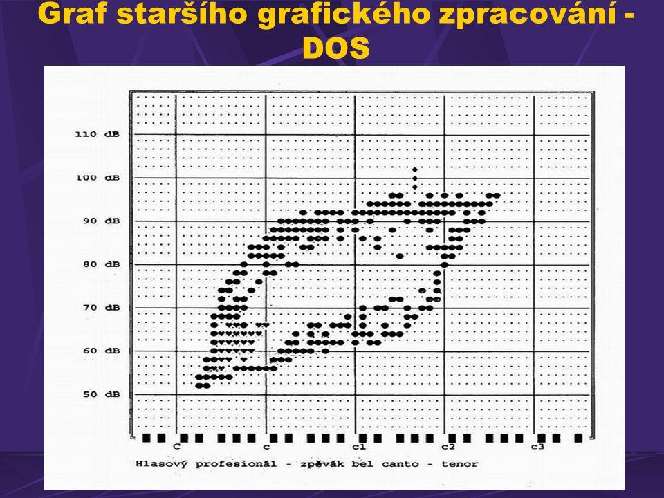 Graf staršího grafického zpracování - DOS