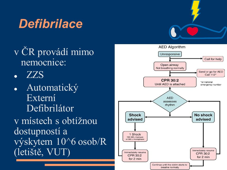 Defibrilace v ČR provádí mimo nemocnice: ZZS Automatický Externí Defibrilátor v místech s obtížnou dostupností a výskytem 10^6 osob/R (letiště, VUT)