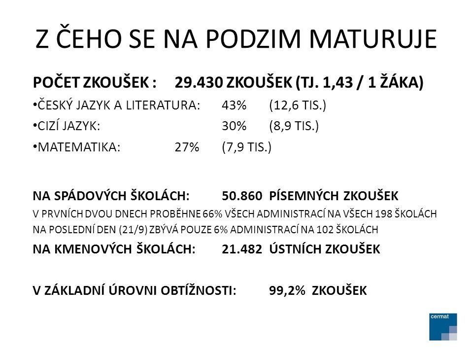 Z ČEHO SE NA PODZIM MATURUJE POČET ZKOUŠEK :29.430 ZKOUŠEK (TJ.