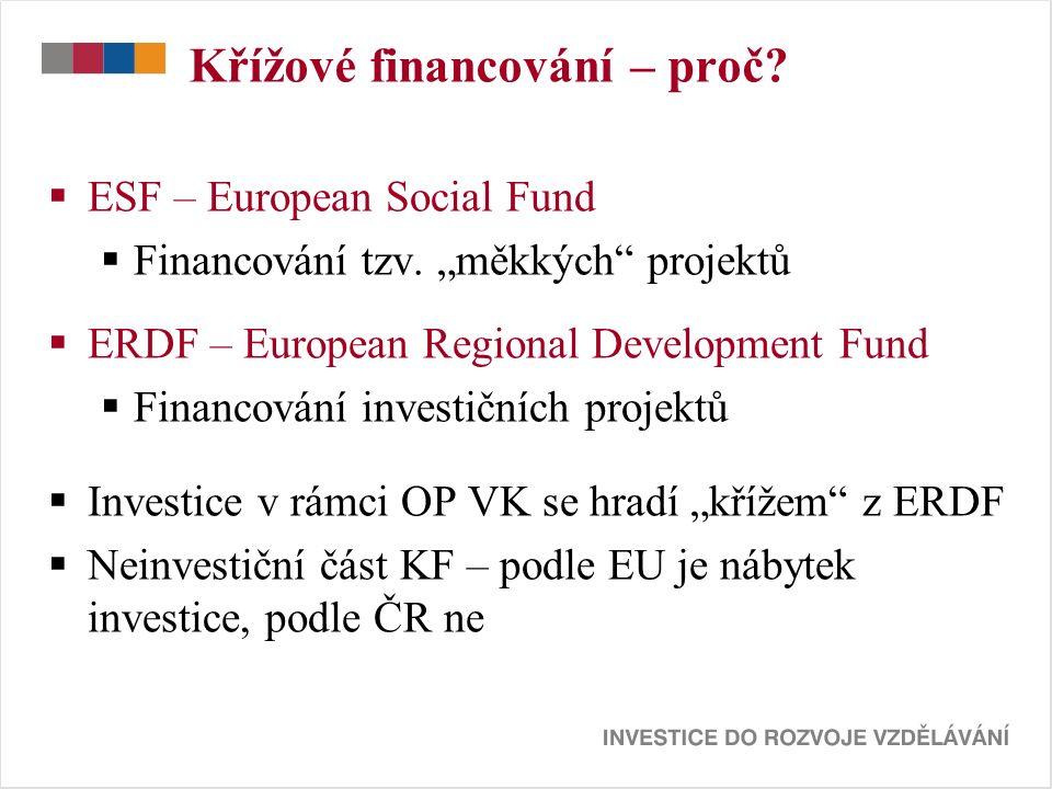 Křížové financování – proč.  ESF – European Social Fund  Financování tzv.