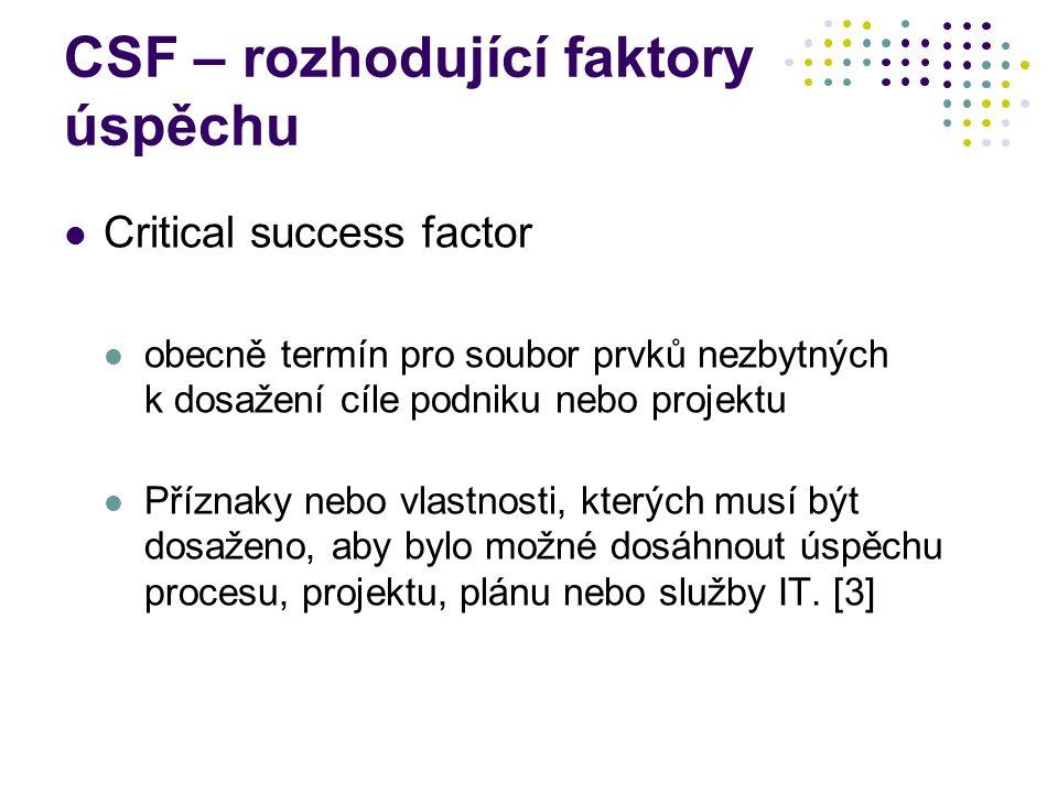 CSF – rozhodující faktory úspěchu Critical success factor obecně termín pro soubor prvků nezbytných k dosažení cíle podniku nebo projektu Příznaky neb