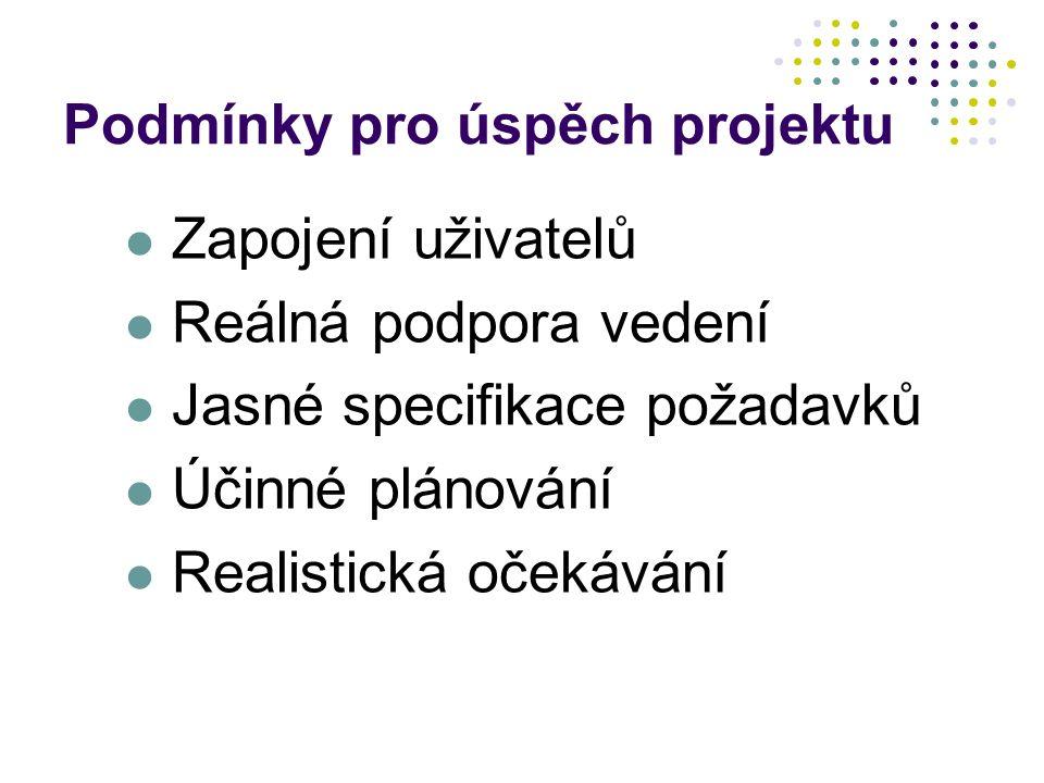 Podmínky pro úspěch projektu Zapojení uživatelů Reálná podpora vedení Jasné specifikace požadavků Účinné plánování Realistická očekávání