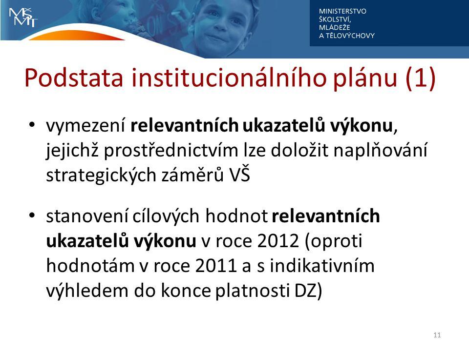 Podstata institucionálního plánu (1) vymezení relevantních ukazatelů výkonu, jejichž prostřednictvím lze doložit naplňování strategických záměrů VŠ stanovení cílových hodnot relevantních ukazatelů výkonu v roce 2012 (oproti hodnotám v roce 2011 a s indikativním výhledem do konce platnosti DZ) 11