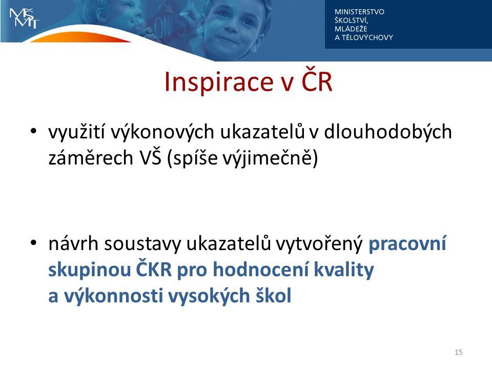 Inspirace v ČR využití výkonových ukazatelů v dlouhodobých záměrech VŠ (spíše výjimečně) návrh soustavy ukazatelů vytvořený pracovní skupinou ČKR pro