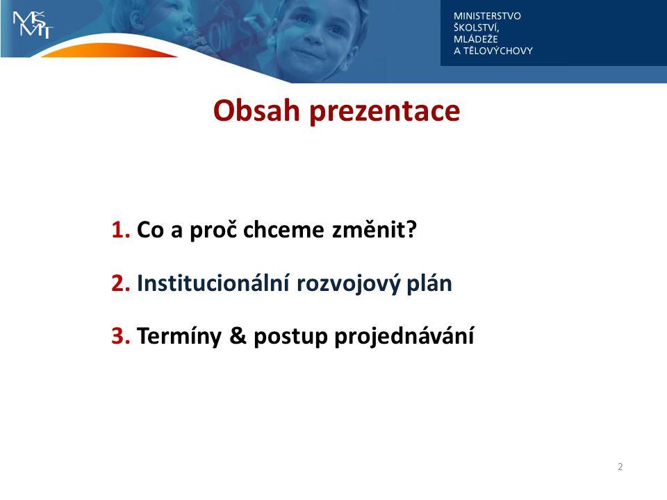 Obsah prezentace 1. Co a proč chceme změnit? 2. Institucionální rozvojový plán 3. Termíny & postup projednávání 2