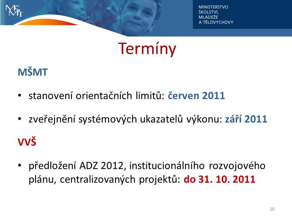 Termíny MŠMT stanovení orientačních limitů: červen 2011 zveřejnění systémových ukazatelů výkonu: září 2011 VVŠ předložení ADZ 2012, institucionálního