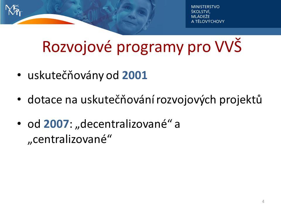 """Rozvojové programy pro VVŠ uskutečňovány od 2001 dotace na uskutečňování rozvojových projektů od 2007: """"decentralizované"""" a """"centralizované"""" 4"""