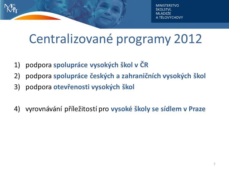 Centralizované programy 2012 1)podpora spolupráce vysokých škol v ČR 2)podpora spolupráce českých a zahraničních vysokých škol 3)podpora otevřenosti v