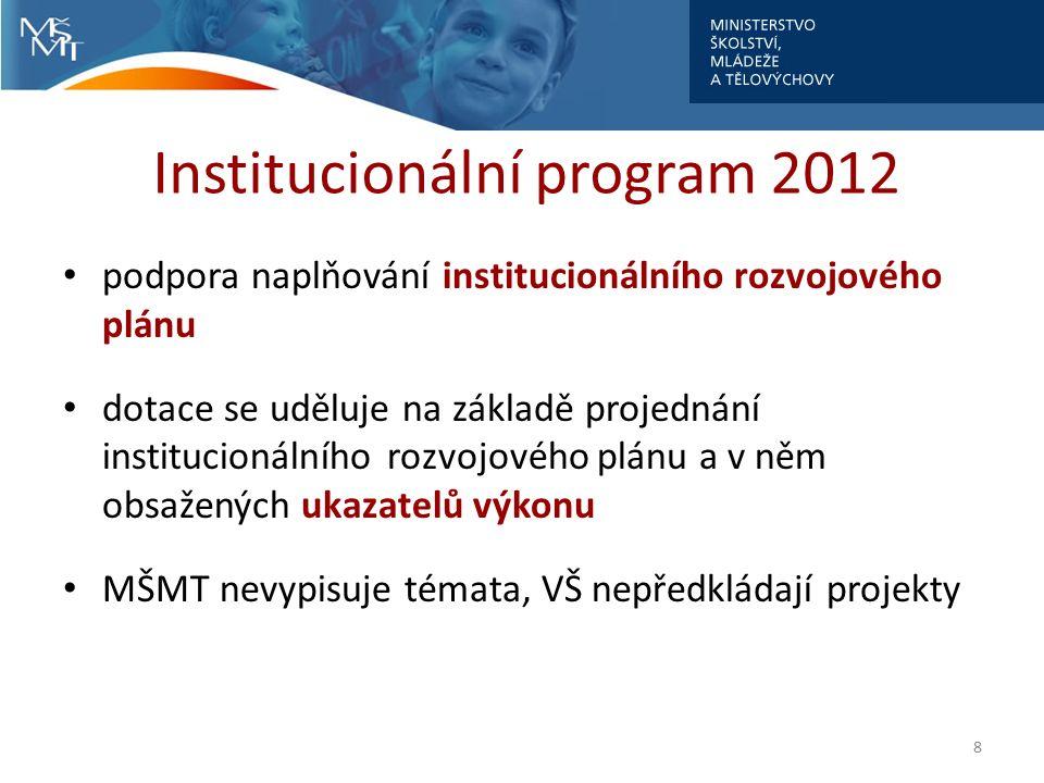 Institucionální program 2012 podpora naplňování institucionálního rozvojového plánu dotace se uděluje na základě projednání institucionálního rozvojov