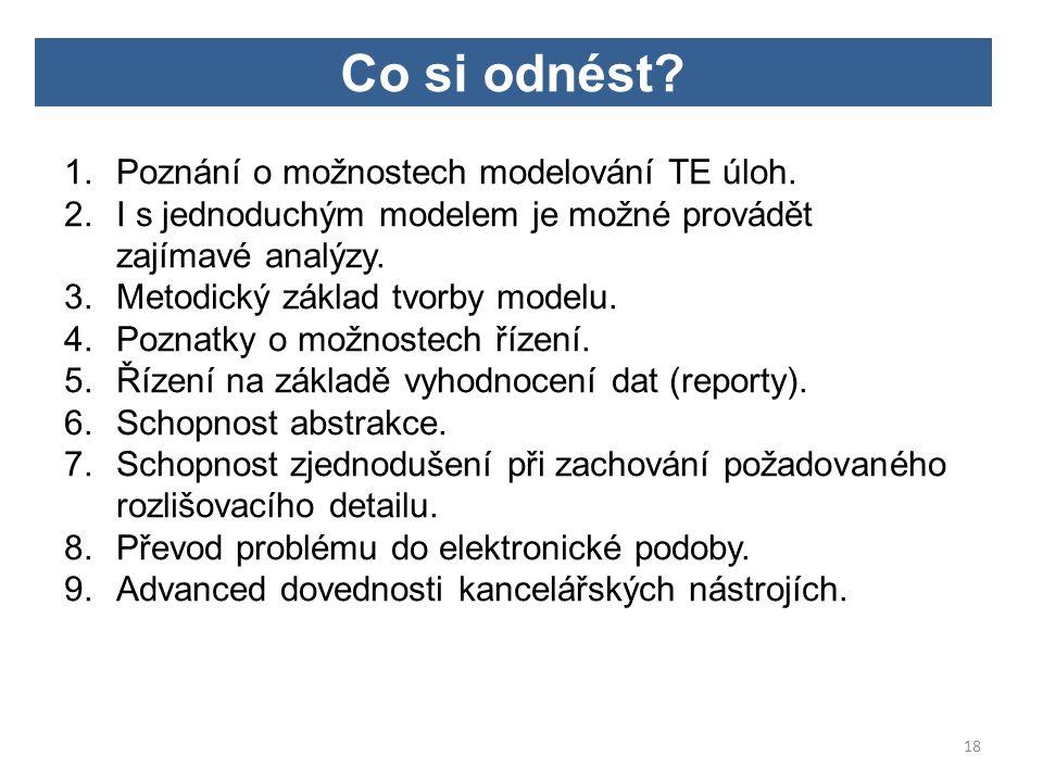 1.Poznání o možnostech modelování TE úloh. 2.I s jednoduchým modelem je možné provádět zajímavé analýzy. 3.Metodický základ tvorby modelu. 4.Poznatky
