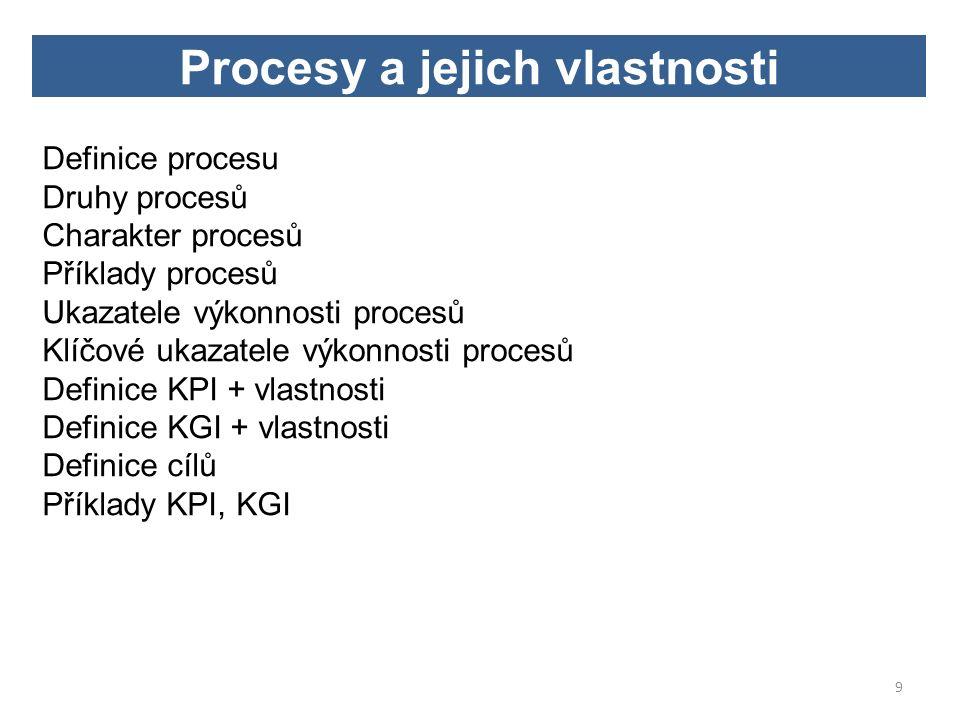 Definice procesu Druhy procesů Charakter procesů Příklady procesů Ukazatele výkonnosti procesů Klíčové ukazatele výkonnosti procesů Definice KPI + vlastnosti Definice KGI + vlastnosti Definice cílů Příklady KPI, KGI Procesy a jejich vlastnosti 9