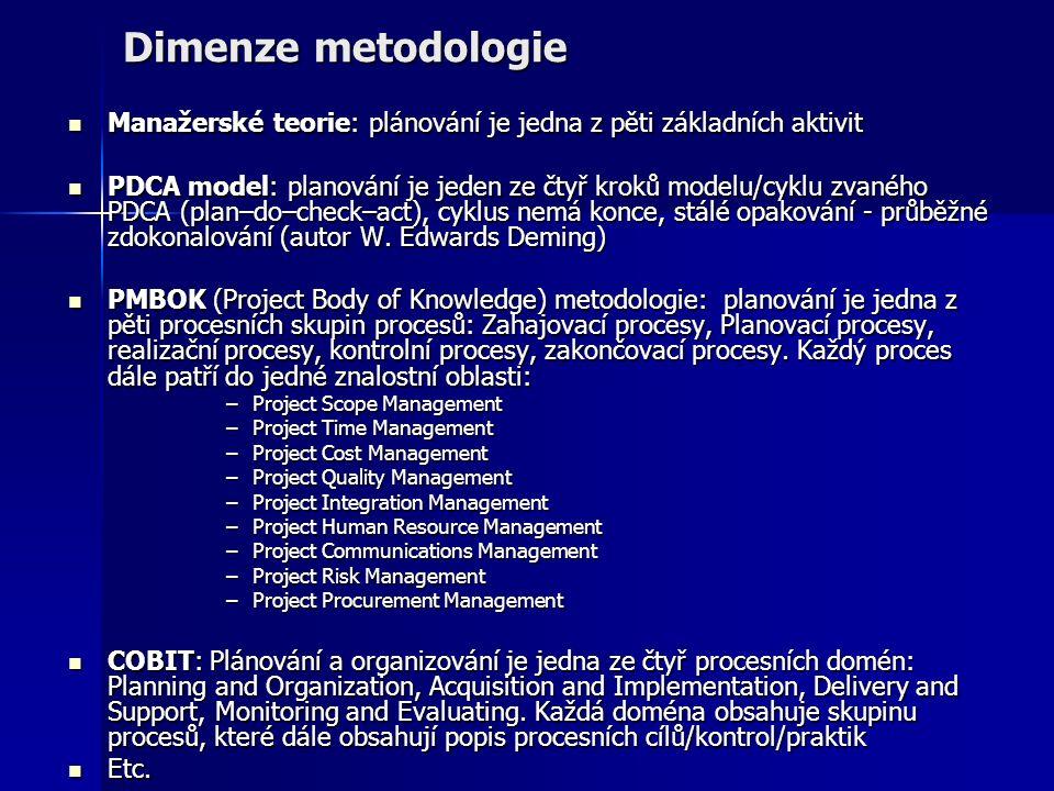 Dimenze metodologie Manažerské teorie: plánování je jedna z pěti základních aktivit Manažerské teorie: plánování je jedna z pěti základních aktivit PDCA model: planování je jeden ze čtyř kroků modelu/cyklu zvaného PDCA (plan–do–check–act), cyklus nemá konce, stálé opakování - průběžné zdokonalování (autor W.