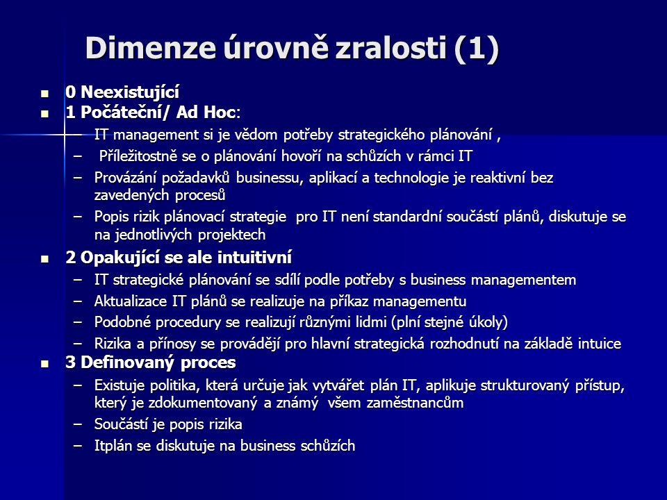 Dimenze úrovně zralosti (1) 0 Neexistující 0 Neexistující 1 Počáteční/ Ad Hoc: 1 Počáteční/ Ad Hoc: –IT management si je vědom potřeby strategického plánování, – Příležitostně se o plánování hovoří na schůzích v rámci IT –Provázání požadavků businessu, aplikací a technologie je reaktivní bez zavedených procesů –Popis rizik plánovací strategie pro IT není standardní součástí plánů, diskutuje se na jednotlivých projektech 2 Opakující se ale intuitivní 2 Opakující se ale intuitivní –IT strategické plánování se sdílí podle potřeby s business managementem –Aktualizace IT plánů se realizuje na příkaz managementu –Podobné procedury se realizují různými lidmi (plní stejné úkoly) –Rizika a přínosy se provádějí pro hlavní strategická rozhodnutí na základě intuice 3 Definovaný proces 3 Definovaný proces –Existuje politika, která určuje jak vytvářet plán IT, aplikuje strukturovaný přístup, který je zdokumentovaný a známý všem zaměstnancům –Součástí je popis rizika –Itplán se diskutuje na business schůzích
