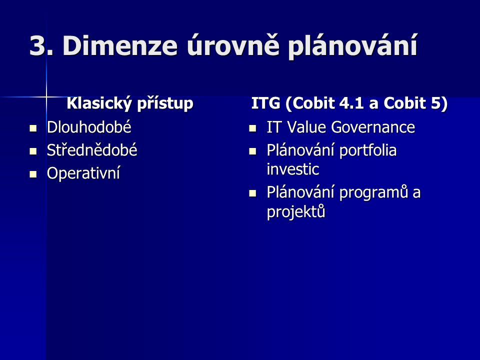 3. Dimenze úrovně plánování Klasický přístup ITG (Cobit 4.1 a Cobit 5) Dlouhodobé Dlouhodobé Střednědobé Střednědobé Operativní Operativní IT Value Go