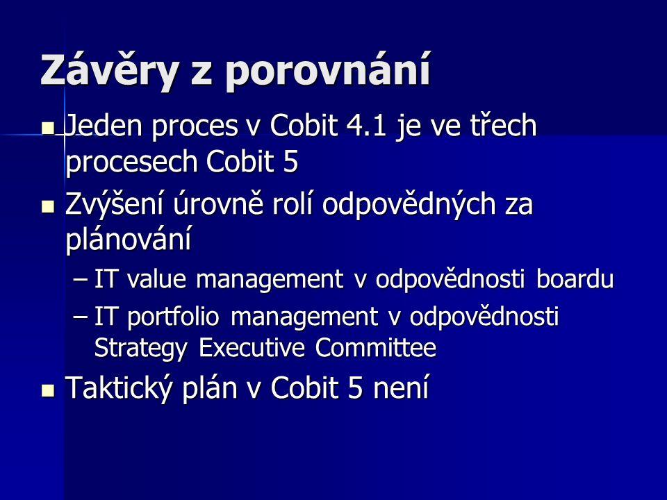 Závěry z porovnání Jeden proces v Cobit 4.1 je ve třech procesech Cobit 5 Jeden proces v Cobit 4.1 je ve třech procesech Cobit 5 Zvýšení úrovně rolí odpovědných za plánování Zvýšení úrovně rolí odpovědných za plánování –IT value management v odpovědnosti boardu –IT portfolio management v odpovědnosti Strategy Executive Committee Taktický plán v Cobit 5 není Taktický plán v Cobit 5 není