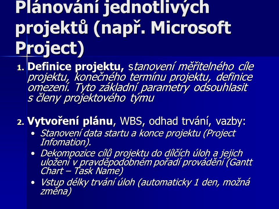 Plánování jednotlivých projektů (např. Microsoft Project) 1.