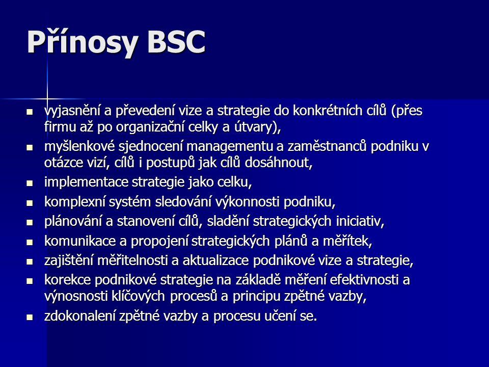 Přínosy BSC vyjasnění a převedení vize a strategie do konkrétních cílů (přes firmu až po organizační celky a útvary), vyjasnění a převedení vize a strategie do konkrétních cílů (přes firmu až po organizační celky a útvary), myšlenkové sjednocení managementu a zaměstnanců podniku v otázce vizí, cílů i postupů jak cílů dosáhnout, myšlenkové sjednocení managementu a zaměstnanců podniku v otázce vizí, cílů i postupů jak cílů dosáhnout, implementace strategie jako celku, implementace strategie jako celku, komplexní systém sledování výkonnosti podniku, komplexní systém sledování výkonnosti podniku, plánování a stanovení cílů, sladění strategických iniciativ, plánování a stanovení cílů, sladění strategických iniciativ, komunikace a propojení strategických plánů a měřítek, komunikace a propojení strategických plánů a měřítek, zajištění měřitelnosti a aktualizace podnikové vize a strategie, zajištění měřitelnosti a aktualizace podnikové vize a strategie, korekce podnikové strategie na základě měření efektivnosti a výnosnosti klíčových procesů a principu zpětné vazby, korekce podnikové strategie na základě měření efektivnosti a výnosnosti klíčových procesů a principu zpětné vazby, zdokonalení zpětné vazby a procesu učení se.