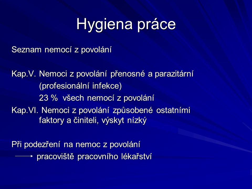 Hygiena práce Seznam nemocí z povolání Kap.V.
