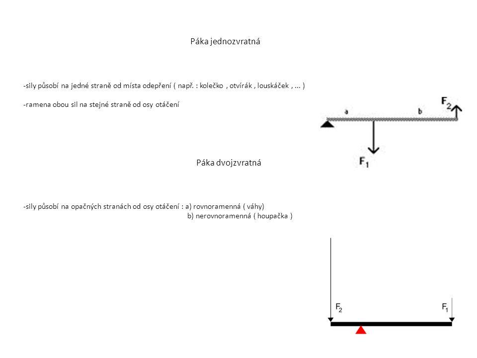 Páka jednozvratná -sily působí na jedné straně od místa odepření ( např. : kolečko, otvírák, louskáček,... ) -ramena obou sil na stejné straně od osy