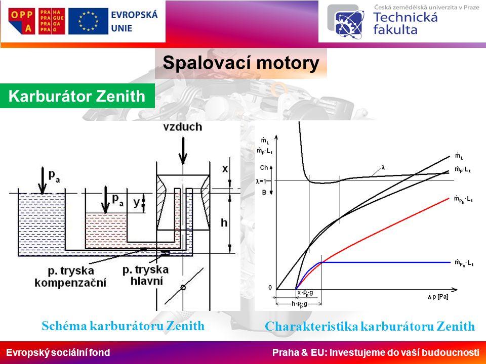 Evropský sociální fond Praha & EU: Investujeme do vaší budoucnosti Spalovací motory Karburátor Zenith Schéma karburátoru Zenith Charakteristika karburátoru Zenith
