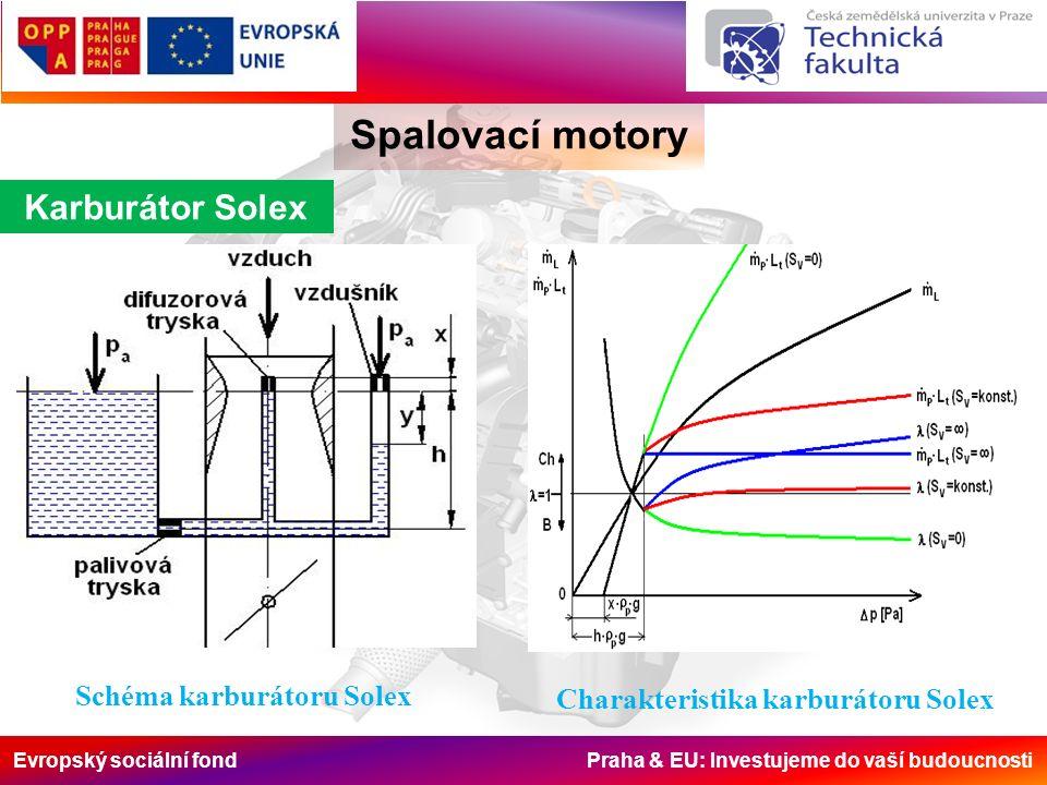 Evropský sociální fond Praha & EU: Investujeme do vaší budoucnosti Spalovací motory Karburátor Solex Schéma karburátoru Solex Charakteristika karburát