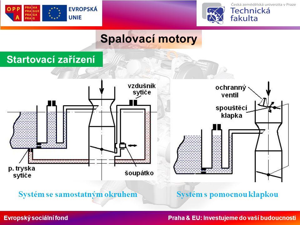 Evropský sociální fond Praha & EU: Investujeme do vaší budoucnosti Spalovací motory Startovací zařízení Systém se samostatným okruhemSystém s pomocnou klapkou