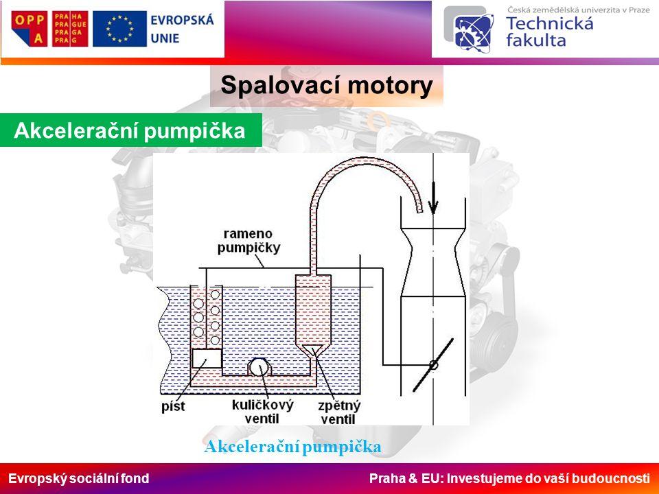 Evropský sociální fond Praha & EU: Investujeme do vaší budoucnosti Spalovací motory Akcelerační pumpička
