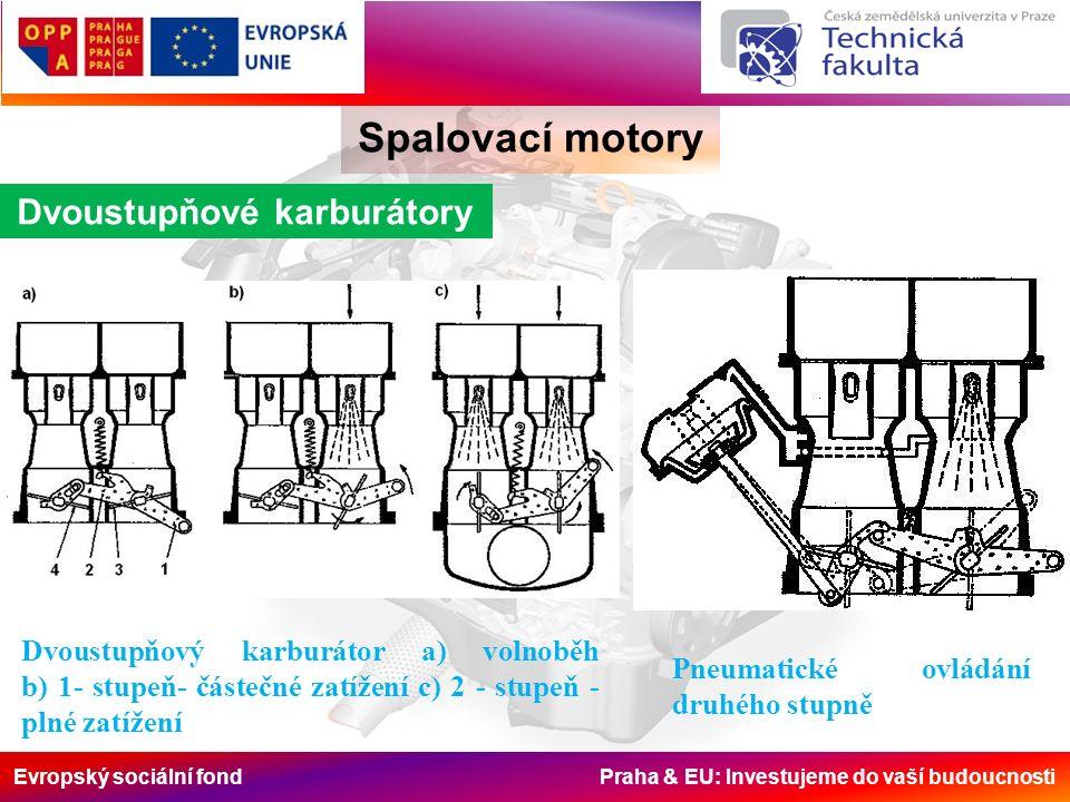 Evropský sociální fond Praha & EU: Investujeme do vaší budoucnosti Spalovací motory Dvoustupňové karburátory Dvoustupňový karburátor a) volnoběh b) 1- stupeň- částečné zatížení c) 2 - stupeň - plné zatížení Pneumatické ovládání druhého stupně