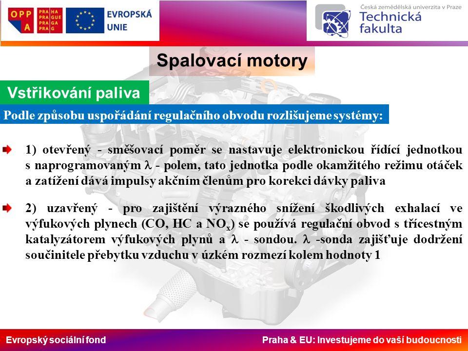 Evropský sociální fond Praha & EU: Investujeme do vaší budoucnosti Spalovací motory Vstřikování paliva Podle způsobu uspořádání regulačního obvodu roz