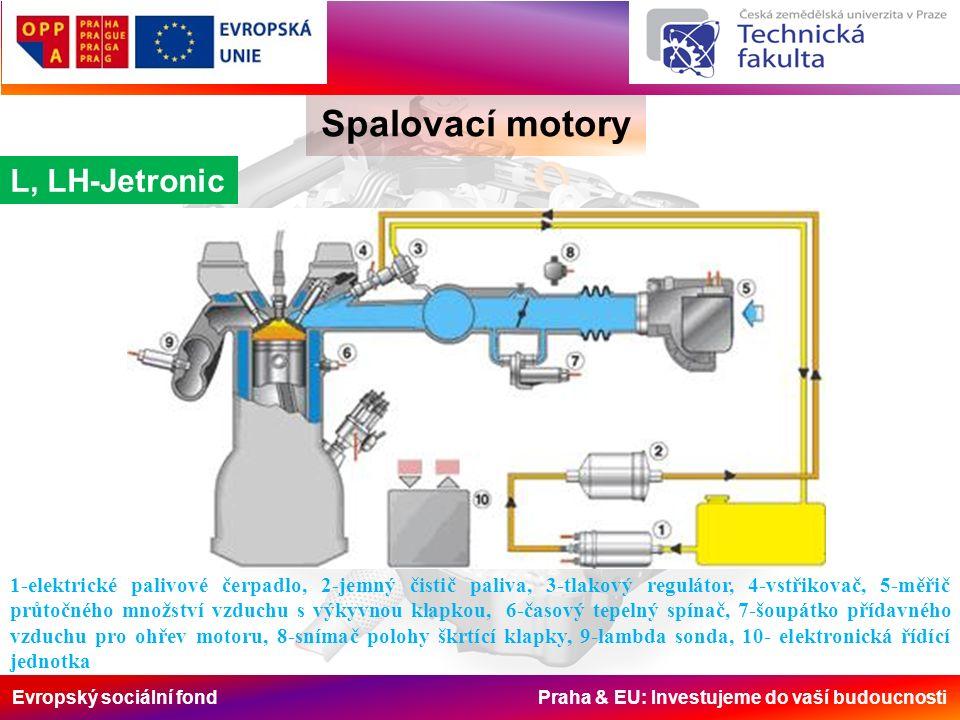 Evropský sociální fond Praha & EU: Investujeme do vaší budoucnosti Spalovací motory L, LH-Jetronic 1-elektrické palivové čerpadlo, 2-jemný čistič pali