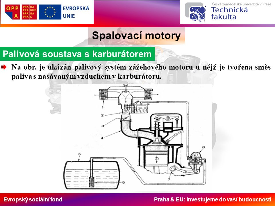 Evropský sociální fond Praha & EU: Investujeme do vaší budoucnosti Spalovací motory Vstřikování paliva Podle způsobu dávkování paliva rozlišujeme systémy: 4) jednobodový (centrální vstřik) - dávkování paliva do sacího potrubí v místě společném pro všechny válce motoru, často bývá použito u startovacích vstřikovacích ventilů, později samostatný systém Mono Motronic 5) vícebodový vstřik - samostatné vstřikovací ventily pro jednotlivé válce, dávka paliva se odměřuje před sací ventil do potrubí, případně přímo do válce.