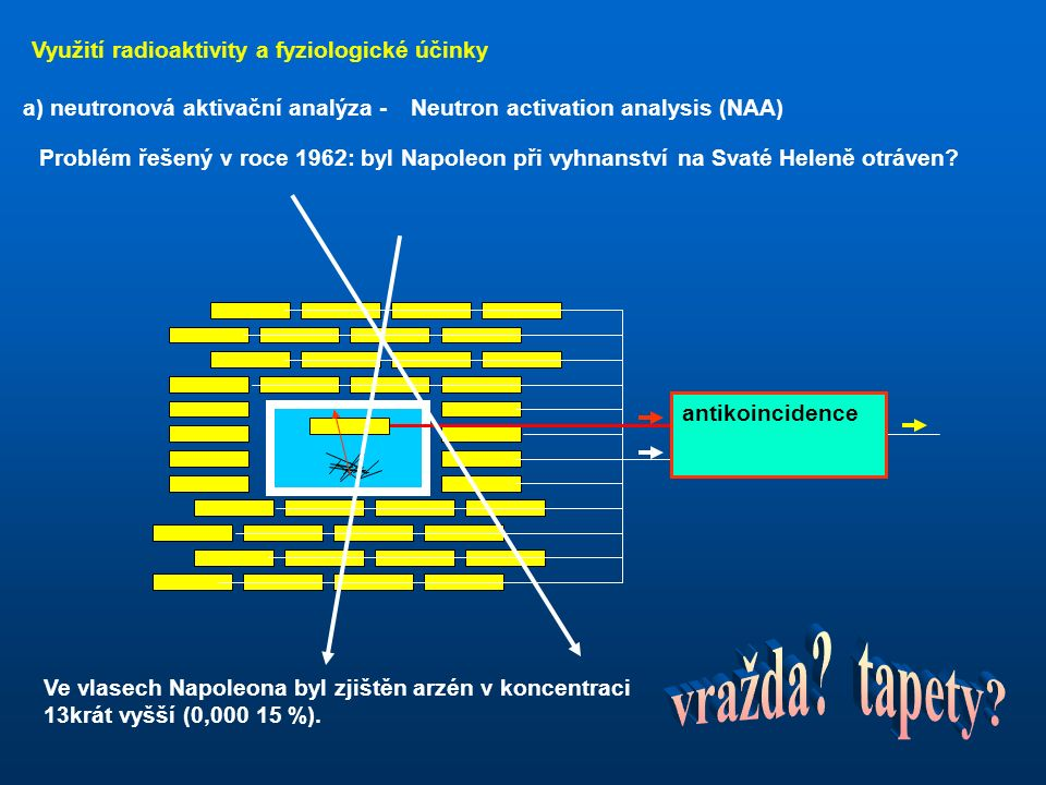 Využití radioaktivity a fyziologické účinky a) neutronová aktivační analýza - Neutrony velmi snadno pronikají do jader: neexistuje pro ně Coulombovská bariéra.