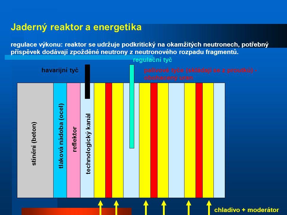 Kritické velikost nelze dosáhnout jakoukoli kombinací přirozeného uranu a obyčejné vody, která má příliš velký absorpční účinný průřez.