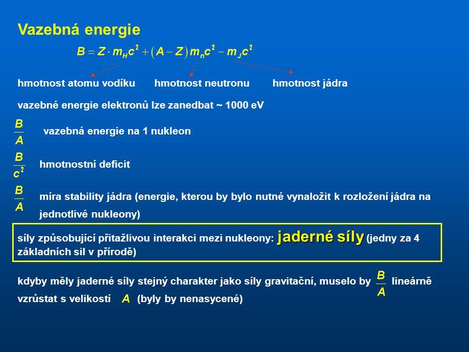 obsahuje Z protonů A – Z neutronů ( obsahuje tedy pouze 14 fermionů, proto je bosonem) nuklid obecný název pro konkrétní hodnoty: nuklid izotopy skupiny nuklidů se stejným Z: izotopy daného prvku .