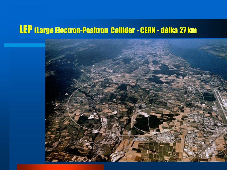 Kruhové urychlovače (synchrofázotron, synchrotron, bevatron, kosmotron) princip: Kdyby byl lineární urychlovač nekonečně dlouhý, elektrody by se již neprodlužovaly, jejich délka by se ustálila na urychlující prstence magnety