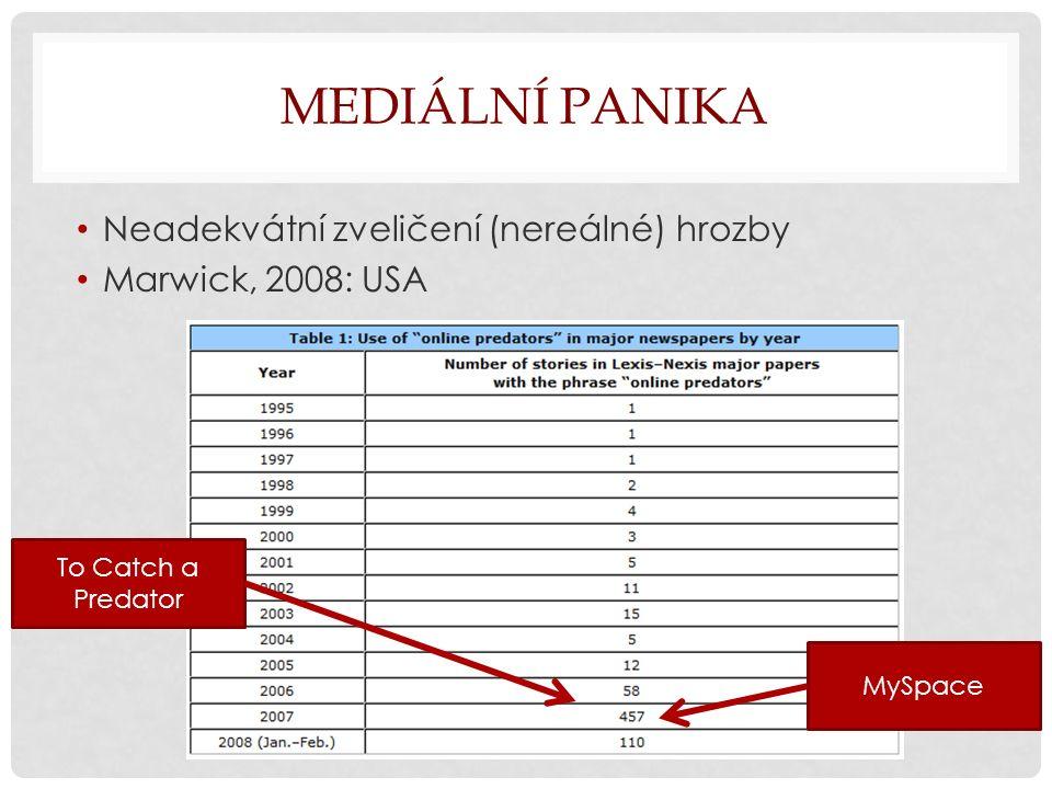 MEDIÁLNÍ PANIKA Neadekvátní zveličení (nereálné) hrozby Marwick, 2008: USA To Catch a Predator MySpace