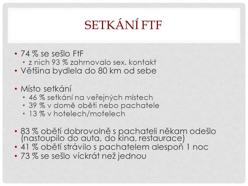 SETKÁNÍ FTF 74 % se sešlo FtF z nich 93 % zahrnovalo sex.
