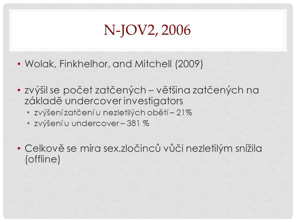 N-JOV2, 2006 Wolak, Finkhelhor, and Mitchell (2009) zvýšil se počet zatčených – většina zatčených na základě undercover investigators zvýšení zatčení u nezletilých obětí – 21% zvýšení u undercover – 381 % Celkově se míra sex.zločinců vůči nezletilým snížila (offline)