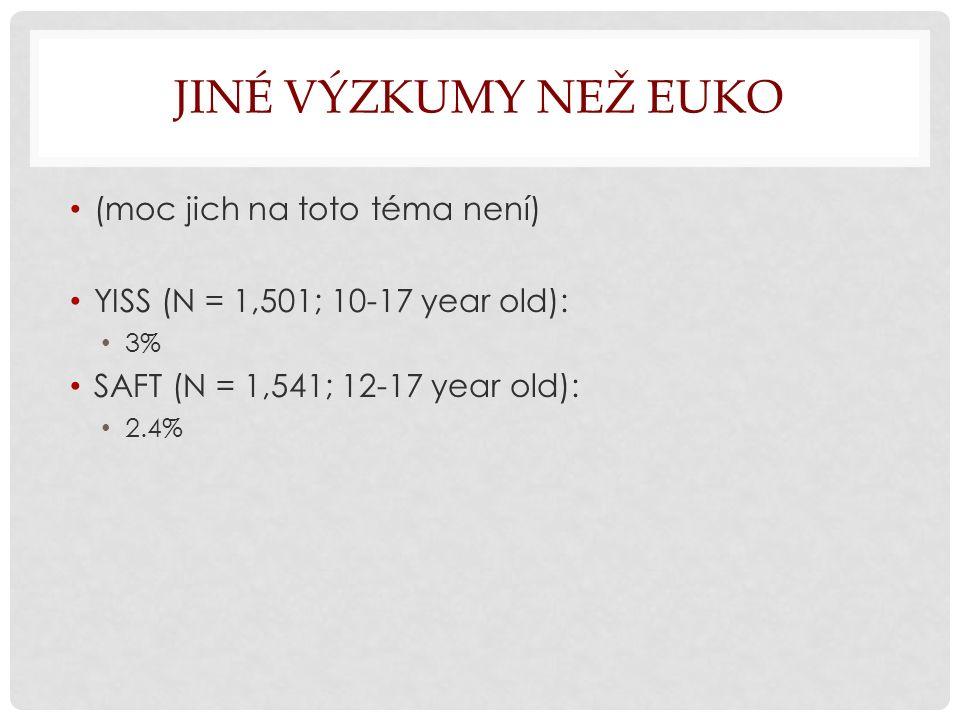 JINÉ VÝZKUMY NEŽ EUKO (moc jich na toto téma není) YISS (N = 1,501; 10-17 year old): 3% SAFT (N = 1,541; 12-17 year old): 2.4%