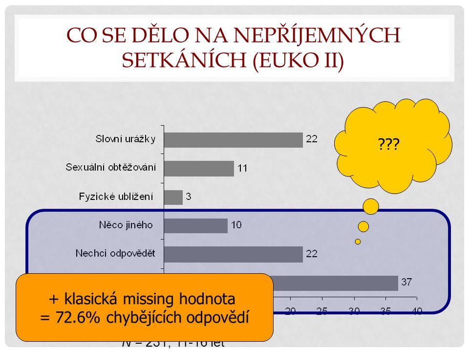 CO SE DĚLO NA NEPŘÍJEMNÝCH SETKÁNÍCH (EUKO II) N = 231, 11-16 let + klasická missing hodnota = 72.6% chybějících odpovědí ???